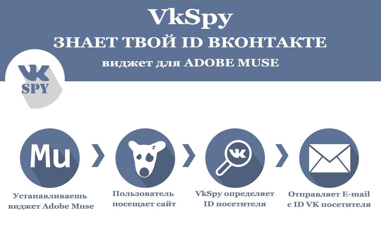 Программа Для Чтения Чужих Сообщений Вконтакте
