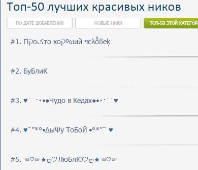 Красивые и прикольные ники ВКонтакте