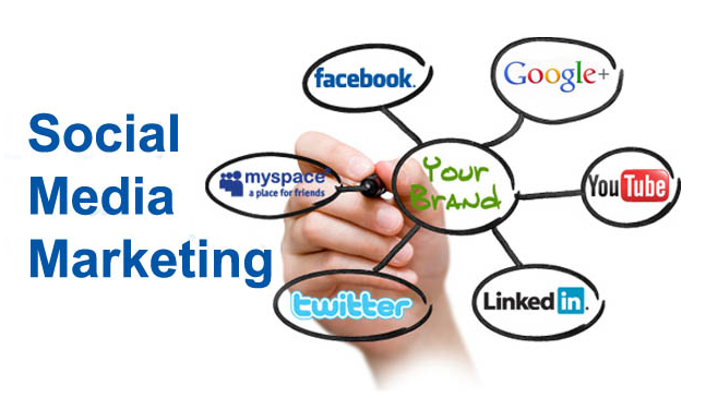 social media approach as a marketing tool media essay Companies that embrace social media as a central part of their strategy quickly realize social media social media tools social media plan for marketing.